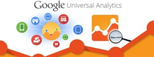 Google Analytic Features