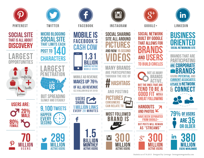 social-infographic